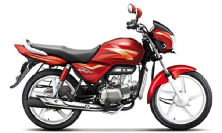 Consumer Behavior Towards Hero Honda Splendor Plus