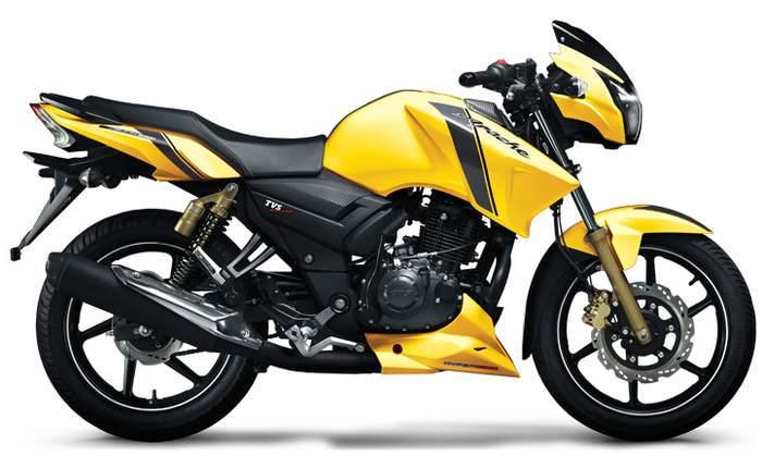 Yamaha Bikes Onroad Price In Bangalore