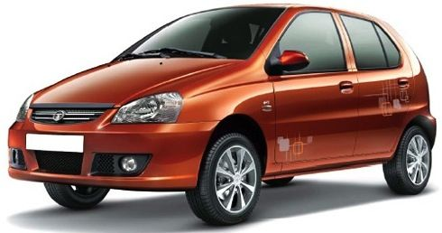 hatchback passenger vehicle case study Research article / survey paper / case study  business sector is getting at the peak point with its numerous models of passenger cars, the situation in the.