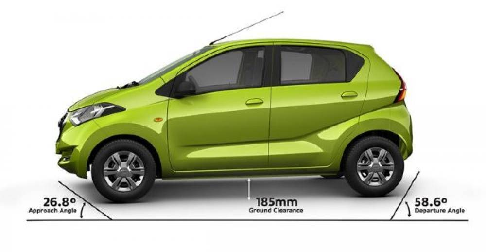 datsun redi go price in india images mileage features reviews datsun cars. Black Bedroom Furniture Sets. Home Design Ideas
