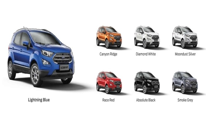 Ford Ecosport Colour Options