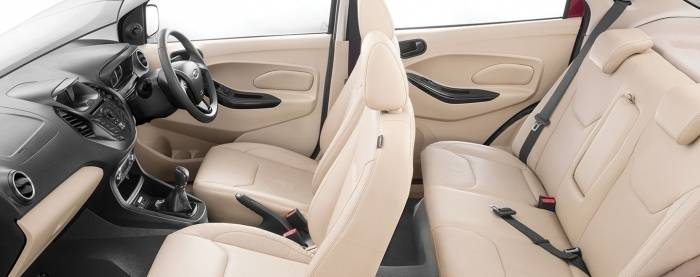 Ford Figo Aspire Price In Mathura Get On Road Of
