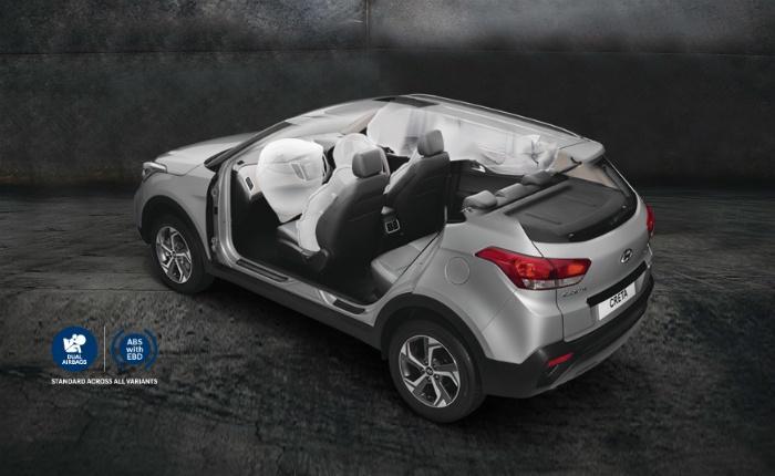 Hyundai Creta Price In India Images Mileage Features Reviews