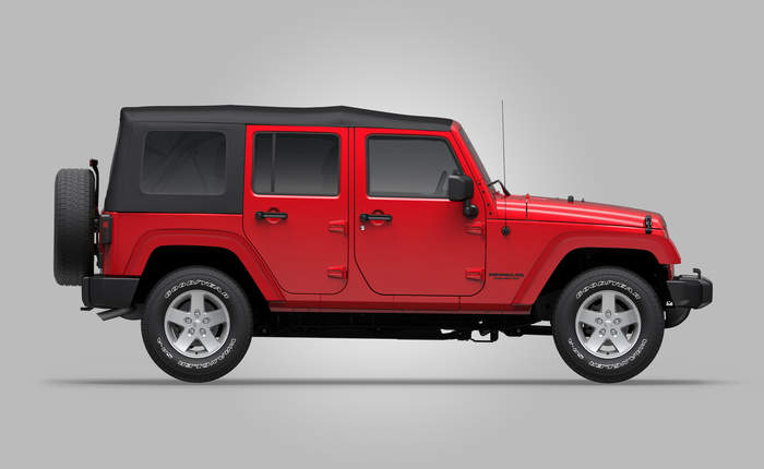 Jeep Wrangler Unlimited Price In India Images Mileage Features
