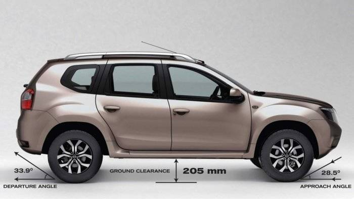 Nissan Terrano India Price Review Images Nissan Cars