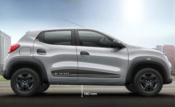Renault Kwid Price In India Images Mileage Features Reviews