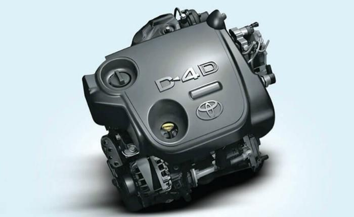 Toyota Etios Liva Price in India, Images, Mileage, Features, Reviews