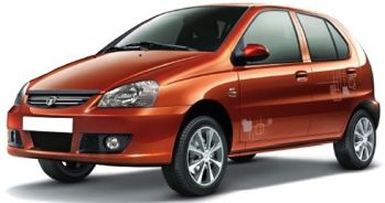 Used Cars in Tiruchirappalli - Second Hand Cars for Sale in